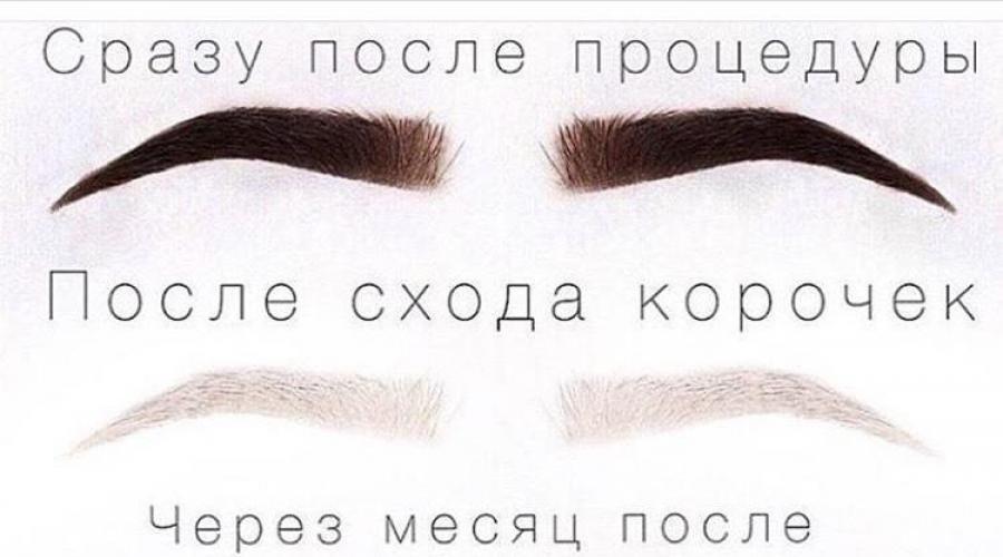 cum să pierdeți grăsimea sprâncenei)